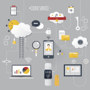 How cloud communications works