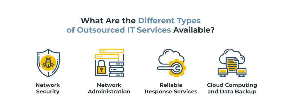 Types of Managed IT Services
