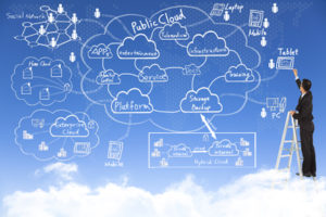 Cloud Communications Web Graphic