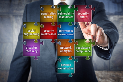 Network Security Audits: What They Are & Why Your Business