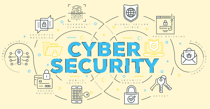 cybersecurity for enterprises