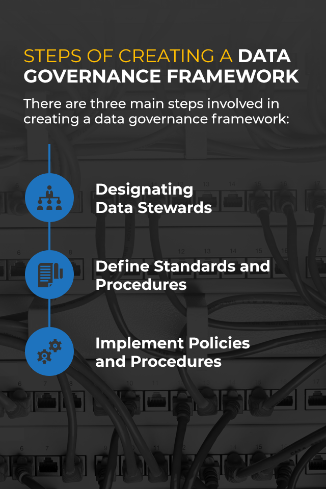 steps for of creating a data governance framework