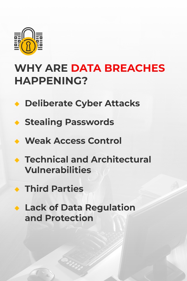 Why are data breaches happening?