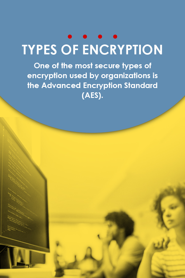 Type of encryption
