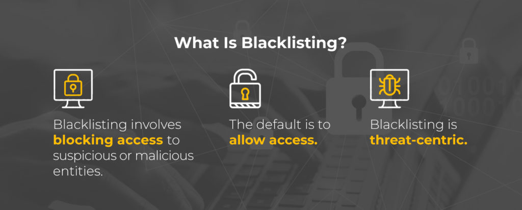 what is blacklisting