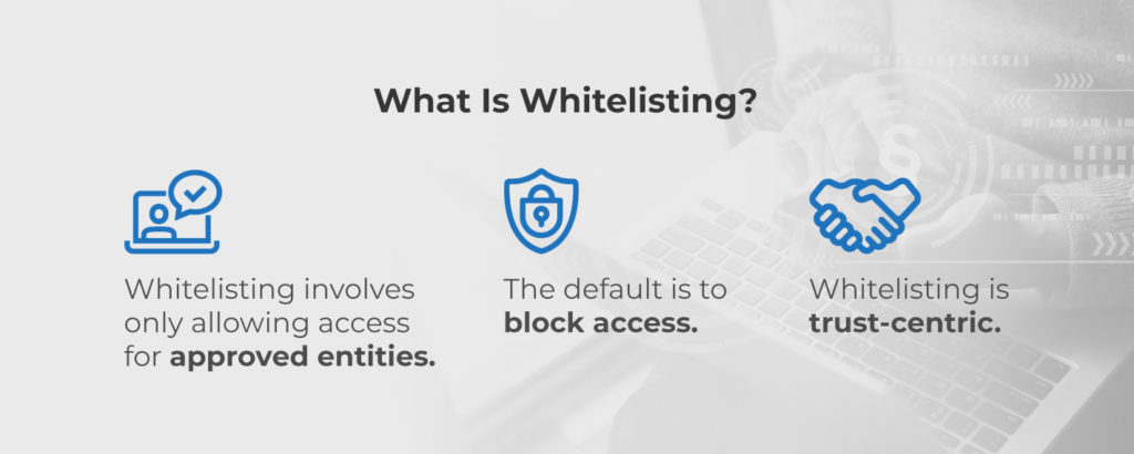 what is whitelisting